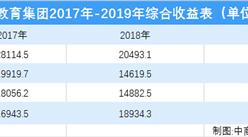 华夏视听教育或明年纳入港股通  企业经营风险分析(图)