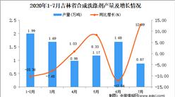 2020年7月吉林省合成洗涤剂产量数据统计分析