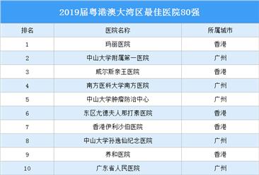 2019届粤港澳大湾区最佳医院80强排行榜