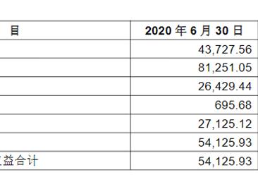 海沿浦金属制品股首次发布在创业板上市  上市主要存在风险分析(图)