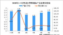 2020年7月黑龙江塑料制品产量数据统计分析