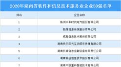 2020年湖南省軟件和信息技術服務業企業50強公示名單出爐(附詳細名單)
