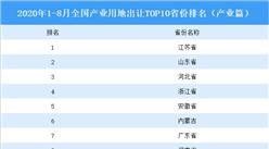 产业地产投资情报:2020年1-8月全国产业用地出让TOP10省份排名(产业篇)