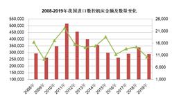 2020年机床行业市场预测分析(附图)