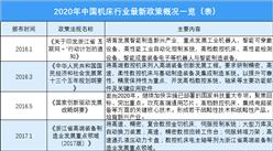 2020年机床行业最新政策概况一览(附图)