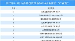 产业地产投资情报:2020年1-8月山西省投资拿地前十企业排行榜(产业篇)