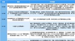 2020年半导体分立器行业相关政策汇总一览(表)