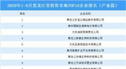产业地产投资情报:2020年1-8月黑龙江省投资拿地TOP10企业排名(产业篇)