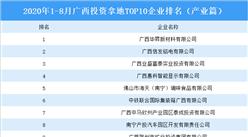 产业地产投资情报:2020年1-8月广西投资拿地TOP10企业排名(产业篇)