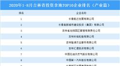 产业地产投资情报:2020年1-8月吉林省投资拿地TOP10企业排名(产业篇)