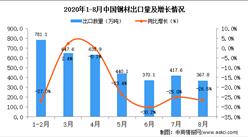 2020年8月中国钢材出口数据统计分析