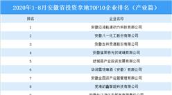 产业地产投资情报:2020年1-8月安徽省投资拿地TOP10企业排名(产业篇)