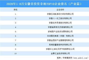 产业地产斥资情报:2020年1-8月安徽省斥资拿地top10集团排名(产业篇)