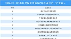产业地产投资情报:2020年1-8月浙江省投资拿地TOP10企业排名(产业篇)