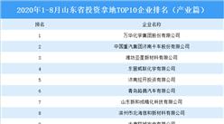 产业地产投资情报:2020年1-8月山东省投资拿地TOP10企业排名(产业篇)