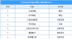 2020年8月中国手游收入排行榜(TOP20)