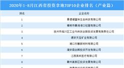 产业地产投资情报:2020年1-8月江西省投资拿地TOP10企业排名(产业篇)