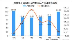 2020年7月浙江省塑料制品产量数据统计分析