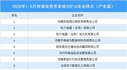 产业地产投资情报:2020年1-8月河南省投资拿地TOP10企业排名(产业篇)