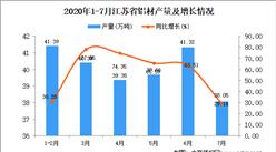 2020年7月江苏省铝材产量数据统计分析