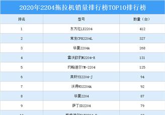 2020年2204拖拉机销量排行榜TOP10排行榜