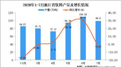 2020年7月浙江省饮料产量数据统计分析