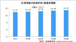 2020年中国手机壳相关企业注册量及企业区域分布情况分析(图)