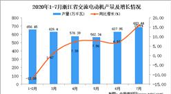 2020年7月浙江省交流电动机产量数据统计分析