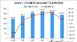 2020年7月安徽省交流电动机产量数据统计分析