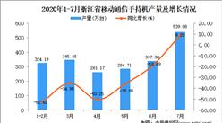 2020年7月浙江省手机产量数据统计分析