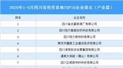 产业地产投资情报:2020年1-8月四川省投资拿地TOP10企业排名(产业篇)
