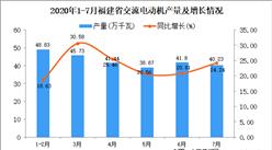2020年7月福建省交流电动机产量数据统计分析