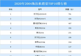 2020年2004拖拉机销量排行榜TOP10排行榜
