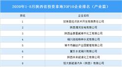 产业地产投资情报:2020年1-8月陕西省投资拿地TOP10企业排名(产业篇)