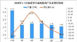 2020年7月福建省合成洗涤剂产量数据统计分析
