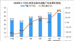 2020年7月江西省交流电动机产量数据统计分析