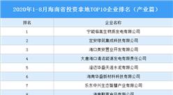 产业地产投资情报:2020年1-8月海南省投资拿地TOP10企业排名(产业篇)