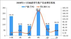 2020年7月福建省生铁产量数据统计分析