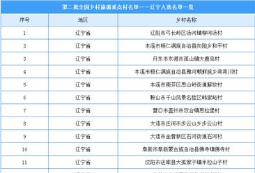 第二批全国乡村旅游重点村名单出炉:辽宁21个乡村入选(附图表)