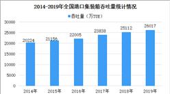 2020年中国内贸集装箱物流行业市场前景及发展趋势预测分析