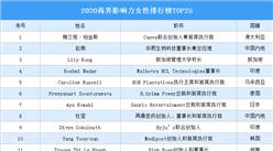 2020商界影响力女性排行榜TOP25