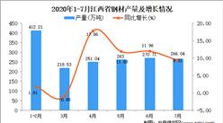 2020年7月江西省钢材产量数据统计分析