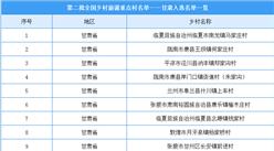 第二批全国乡村旅游重点村名单出炉:甘肃共20个乡村入选(附图表)