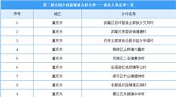 第二批全國鄉村旅游重點村名單出爐:重慶20個鄉村入選(附名單)