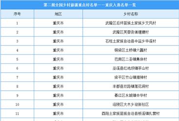 第二批全国乡村旅游重点村名单出炉:重庆20个乡村入选(附名单)