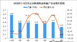 2020年8月北京市機制紙及紙板產量數據統計分析