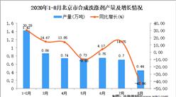 2020年8月北京市合成洗涤剂产量数据统计分析