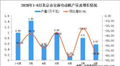 2020年8月北京市交流电动机产量数据统计分析