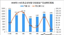 2020年8月北京市包装专用设备产量数据统计分析