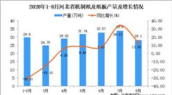 2020年8月河北省机制纸及纸板产量数据统计分析